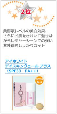 アイホワイト デイスキンヴェール プラス(SPF33 PA++)