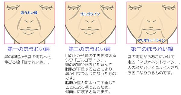 フェイスプリン スペシャル美容液